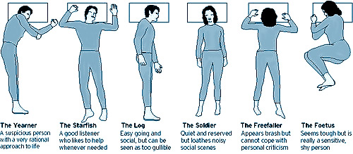 What Your Sleep Position Reveals At Your Personality